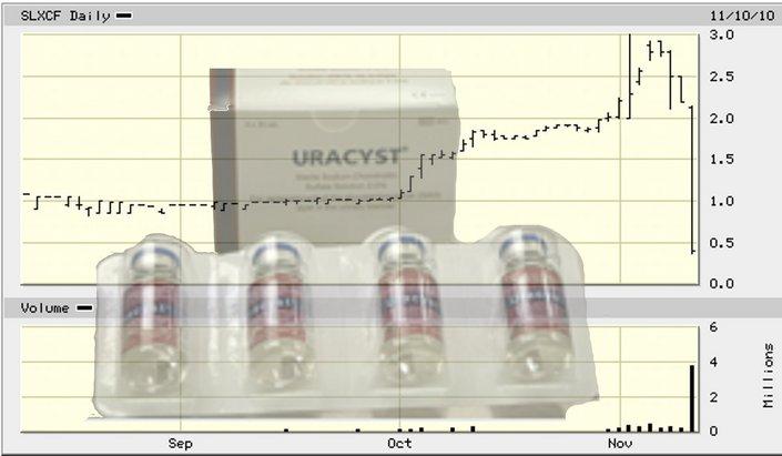 SLXCF_price_chart.jpg