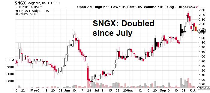 SNGX0310.png