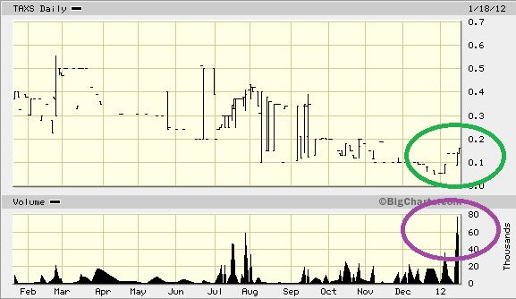 TAXS_chart1.png