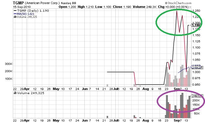 TGMP_chart.png