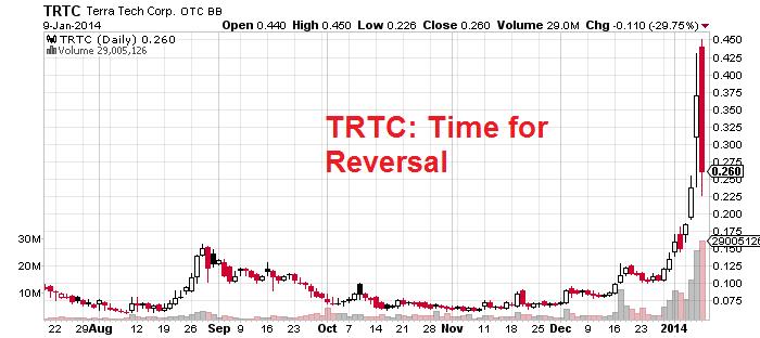 TRTC1001.png