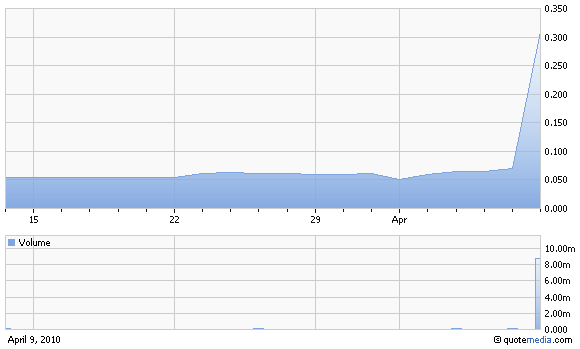 VASO_chart.png