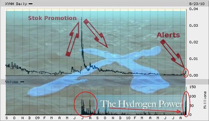 XYNH_price_chart.jpg
