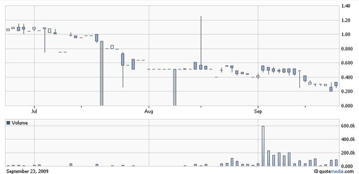 eocb_chart.png