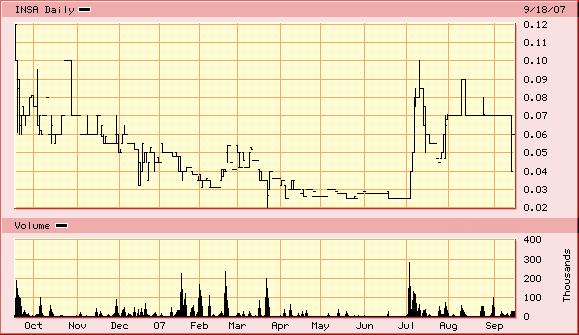 insa-chart.jpg