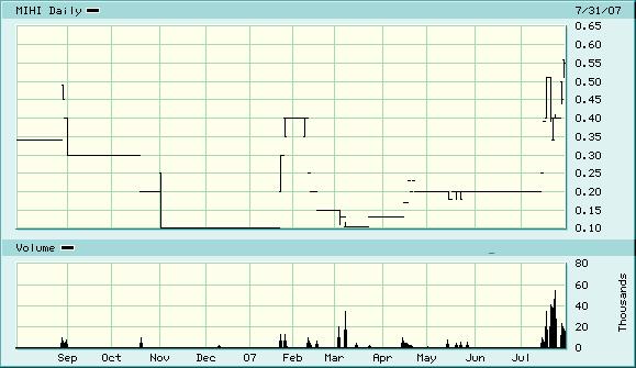 mihi-chart.jpg