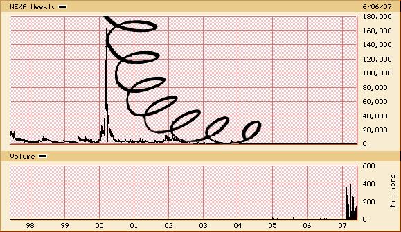 nexia-chart_copy.jpg